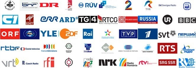 European TV Channels inc Eastern Europe